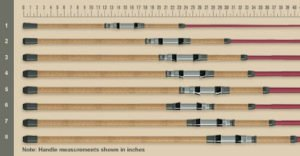 St. Croix Avid Series Surf Spinning Rods